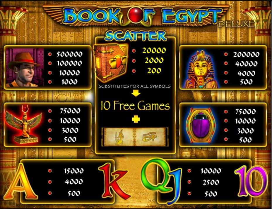 Slot Book of Egypt